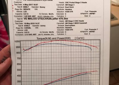 Darryl's Review of his interchiller with dyno results
