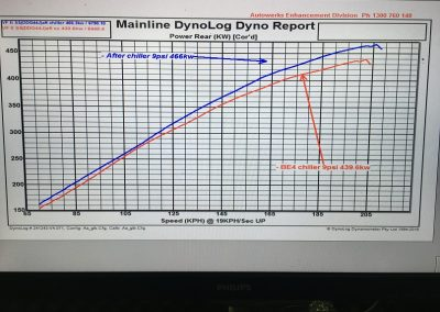 Autowerks VF SS dyno update